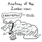 Anatomy of the Zombocow